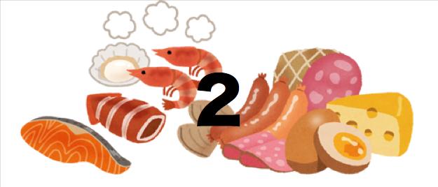 健康カラダ☆  たんぱく質ってどれくらい必要なの?