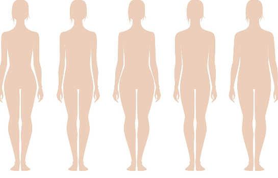 あなたの体型は何タイプ?体型分類メソッド