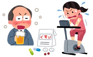 健康カラダ☆ 『 コレステロールの上限 』