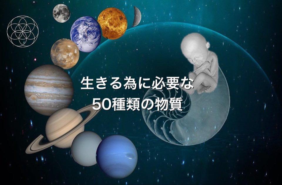 Ortho21☆『 命と50種類の物質』